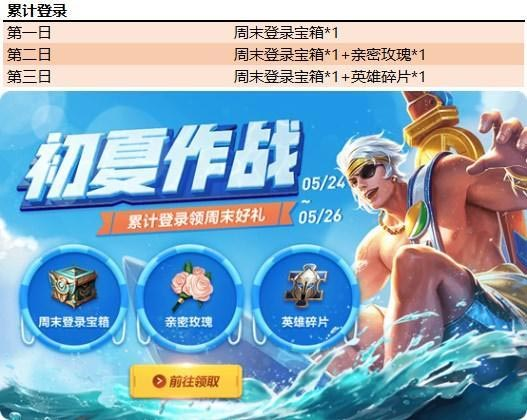 王者荣耀5.21更新内容 5.21正式服更新内容[多图]图片3