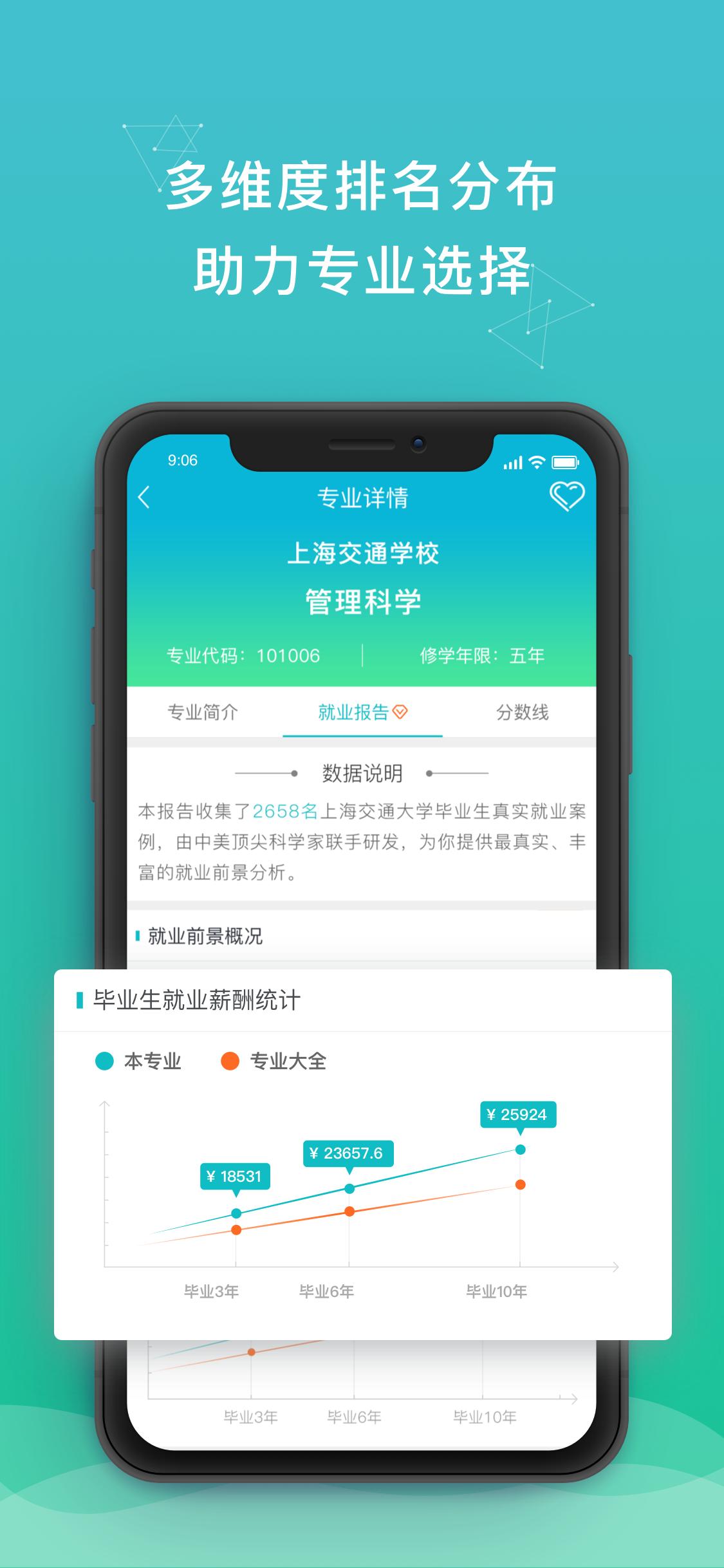 DE志愿app图3